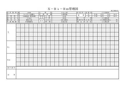 X-Rs-Rm管理図